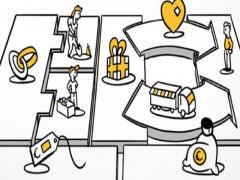 Khởi nghiệp theo hướng doanh nghiệp tạo tác động xã hội cần gì?