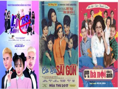 Giải thưởng Cánh diều - khuyến khích nội lực phim Việt
