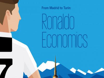 Ronaldo ảnh hưởng thế nào đến hầu bao của Juventus?