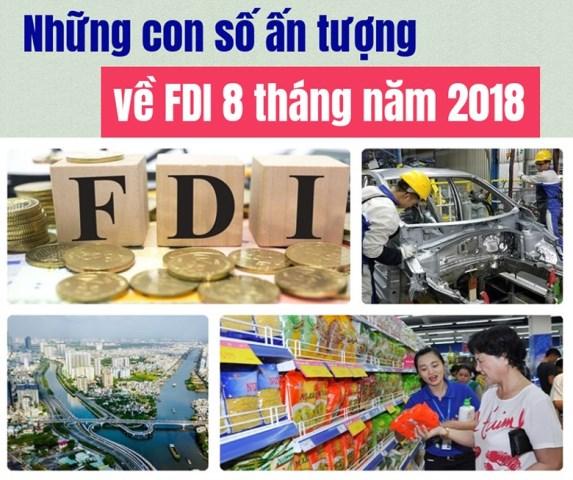 Những con số ấn tượng về FDI 8 tháng năm 2018