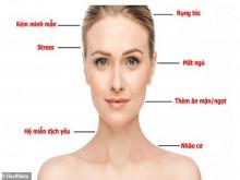 7 dấu hiệu bạn không ăn đủ chất đạm