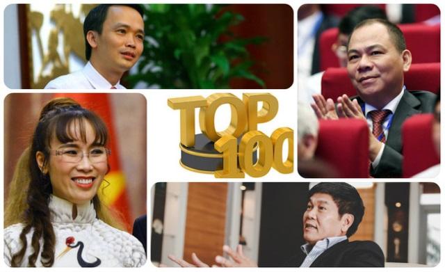 Khối tài sản khủng của 10 doanh nhân giàu nhất Việt Nam