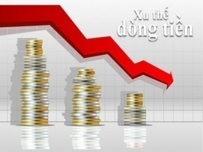 Xu thế dòng tiền: 'Đình chiến' thương mại - thị trường sẽ bứt phá?
