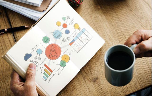 5 bước biến ý tưởng khởi nghiệp thành sản phẩm hoàn thiện