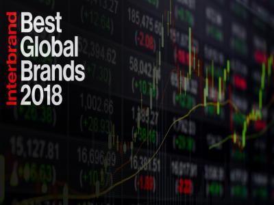 Top 100 Thương hiệu toàn cầu - Ngành dịch vụ tài chính: Quy mô lớn, cần to gan