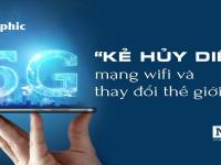 """5G """"kẻ hủy diệt"""" mạng wifi và thay đổi thế giới"""