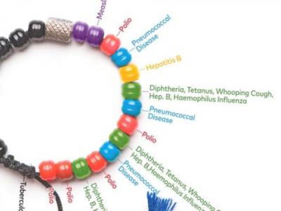 4 xu hướng sẽ làm thay đổi ngành công nghiệp dược phẩm