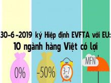 Những mặt hàng Việt có lợi nhất khi EU miễn thuế