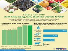 [Infographics] 7 tháng: Xuất khẩu nông, lâm, thủy sản vượt 23 tỷ USD