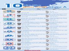 10 gia tộc giàu có nhất châu Á
