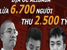 Địa ốc Alibaba lừa 6.700 người thu 2.500 tỷ cách nào?