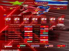 Lịch sử đối đầu tuyển Việt Nam - Thái Lan