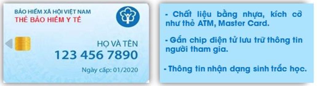 Năm 2020 bắt đầu phát hành thẻ bảo hiểm y tế điện tử
