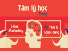 Tâm lý học tiếp thị: Cái nhìn sâu sắc về tâm trí khách hàng