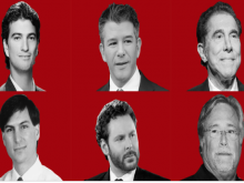 7 CEO bị