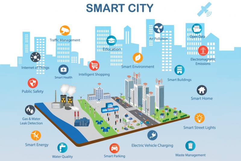 Công ty VN-IT: Phát triển thành công nền tảng (Platform) cho đô thị thông minh và Chính phủ điện tử