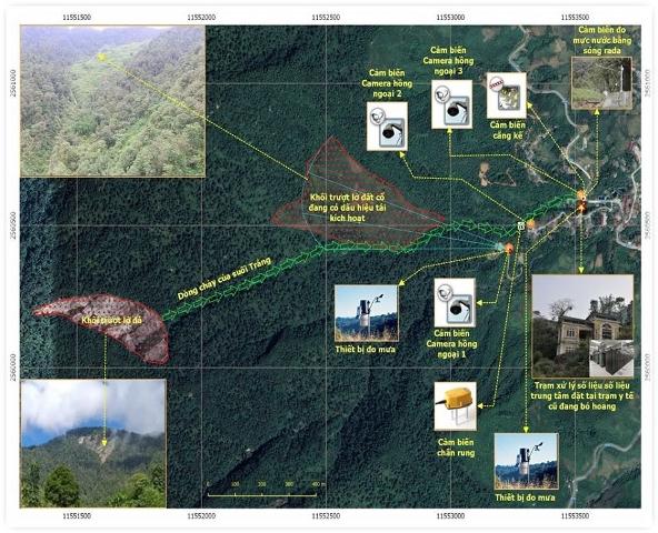 VNPT tài trợ đường truyền kết nối trạm cảnh báo thiên tai tại Lào Cai