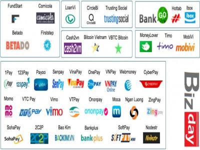 Startup Việt Nam đứng trước cuộc sàng lọc lớn!