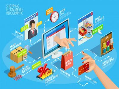 Kinh doanh online thời của Zalo, Instagram, Tiktok