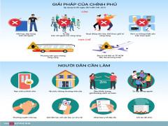 [Infographics] Những biện pháp chống dịch