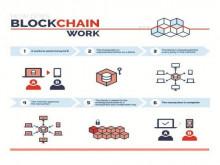 Giải pháp dùng Blockchain của CSE30 trong tem chống hàng giả có tính đột phá về công nghệ bảo mật