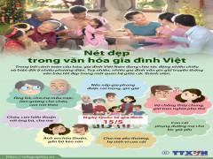 [Infographics] Nét đẹp trong văn hóa gia đình Việt Nam