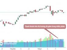 Thị trường chứng khoán: Thanh khoản tiếp tục suy giảm, rủi ro giảm điểm vẫn hiện hữu