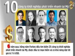 10 startup dự đoán sắp trở thành