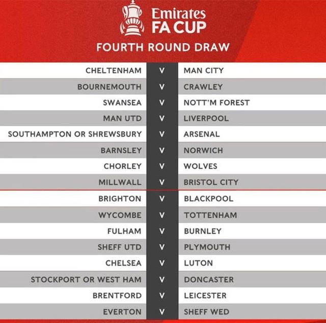 Lịch thi đấu FA Cup vòng 4 dự kiến