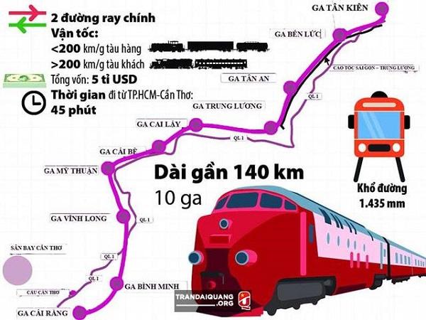 Một trong những phương án thiết kế của tuyến đường sắt 10 tỷ USD nối TP. Hồ Chí Minh với TP. Cần Thơ