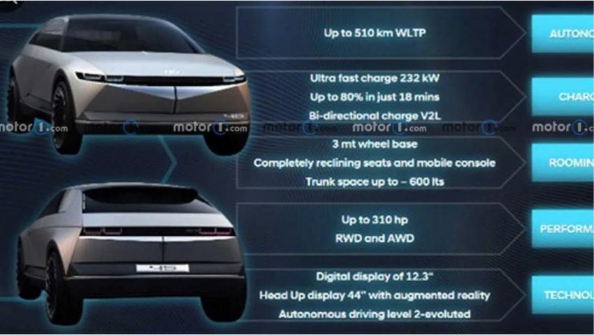 Hyundai Ioniq 5 là mẫu xe được thiết kế dựa trên chiếc concept Hyundai 45 EV vừa giới thiệu tại Triển lãm Frankfurt vào năm ngoái.