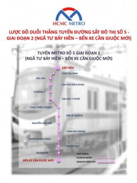 Kexim Bank đề nghị cho phép tiếp cận nghiên cứu đầu tư Dự án tuyến metro số 5 giai đoạn 2