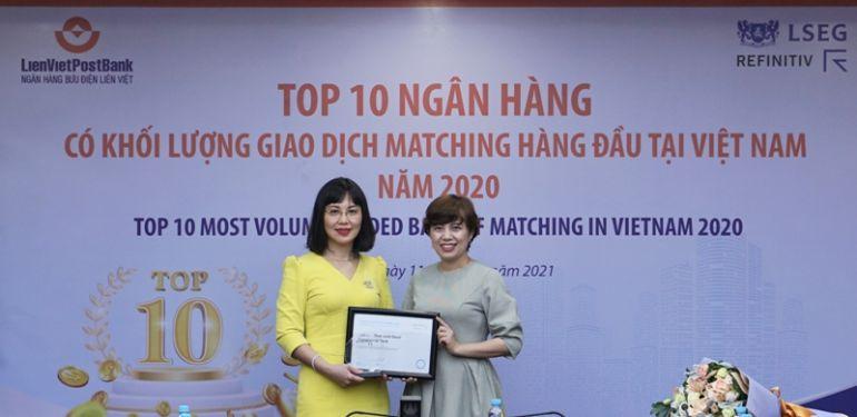 LienVietPostBank đạt Top 10 ngân hàng có khối lượng giao dịch ngoại hối hàng đầu Việt Nam 2020