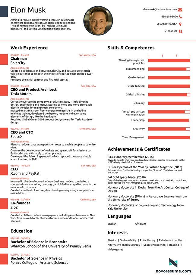 CV của Elon Musk