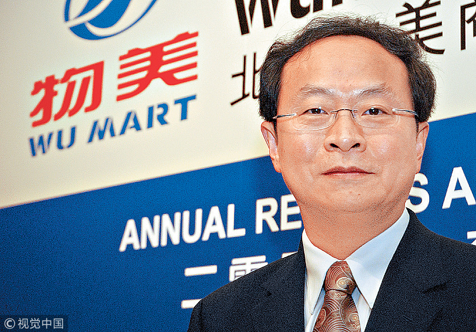 Zhang Wenzhong
