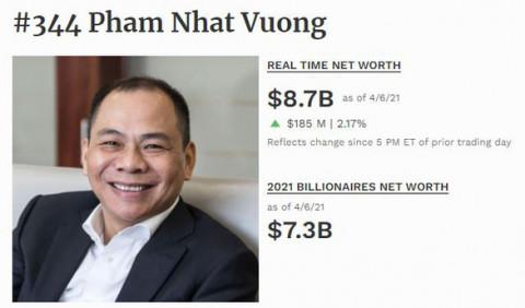 Forbes: Ông Phạm Nhật Vượng vẫn là người giàu nhất Việt Nam