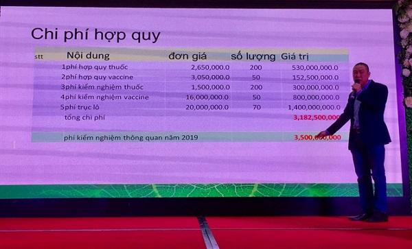 Hiệp hội Sản xuất và Kinh doanh Thuốc thú y Việt Nam cho rằng thủ tục hồ sơ đăng ký sản phẩm mới và hợp quy sản phẩm thức ăn chăn nuôi bổ sung và hỗn hợp hoàn chỉnh sản xuất trong nước đang tồn tại nhiều bất cập