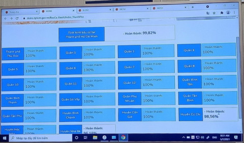 Thành phố Hồ Chí Minh: Tập huấn triển khai ứng dụng phần mềm hỗ trợ bầu cử phục vụ công tác bầu cử