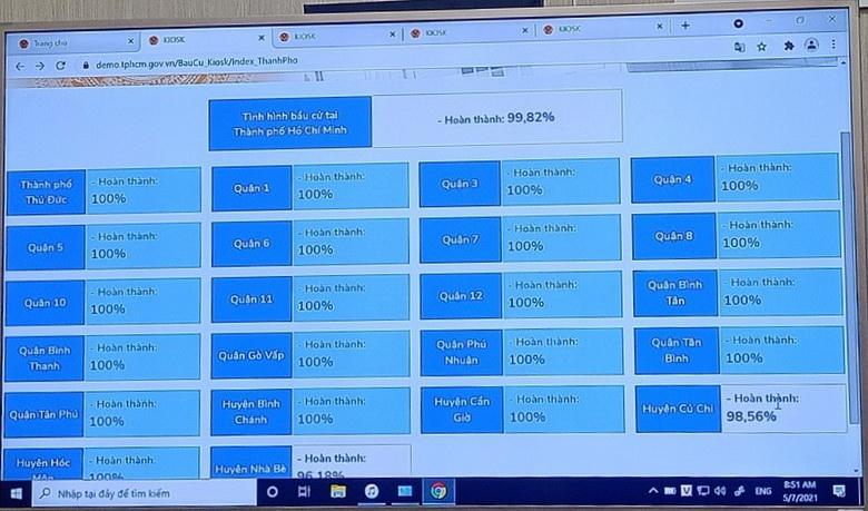 Giao diện phần mềm hỗ trợ bầu cử của thành phố Hồ Chí Minh (Ảnh Tuệ Minh)