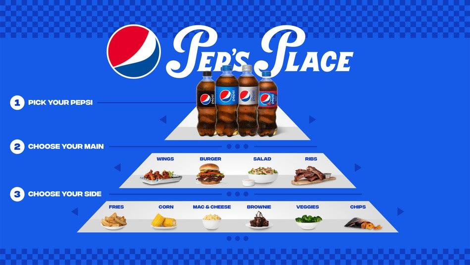 Mô hình Pep's Place của Pepsi