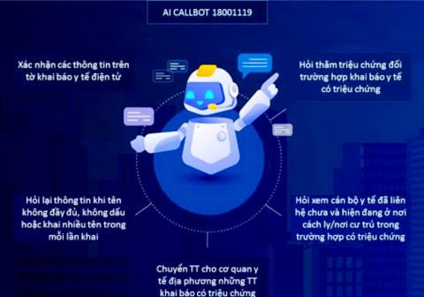 Ứng dụng Al trong hệ thống Tổng đài 18001119 phục vụ truy vết Covid-19