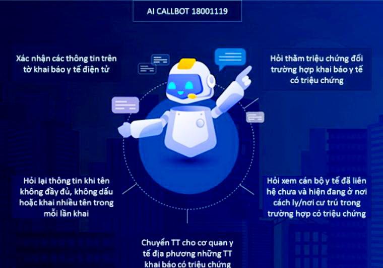 Các tính năng cơ bản của AI Callbot