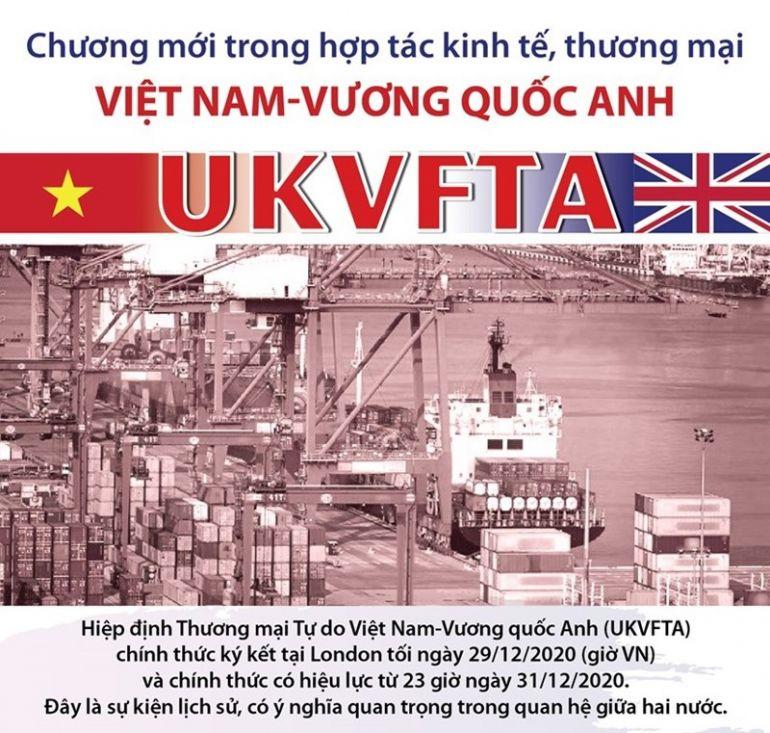 Tổng cục Hải quan hướng dẫn triển khai Hiệp định UKVFTA