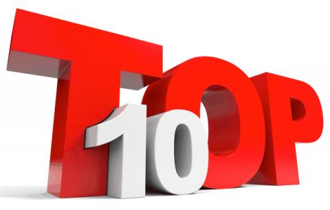 Top 10 cổ phiếu tăng/giảm mạnh nhất tuần: Nhiều nhóm ngành có sức bật tốt