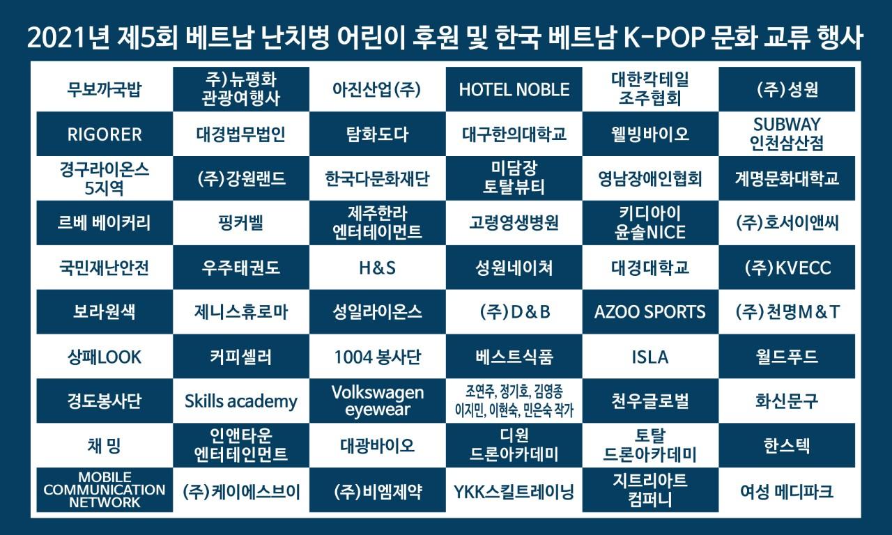 Các doanh nghiệp tài trợ là hội viên của Tổ chức đa văn hóa Hàn Quốc