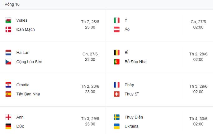 Lịch thi đấu vòng 1/8 Euro 2020