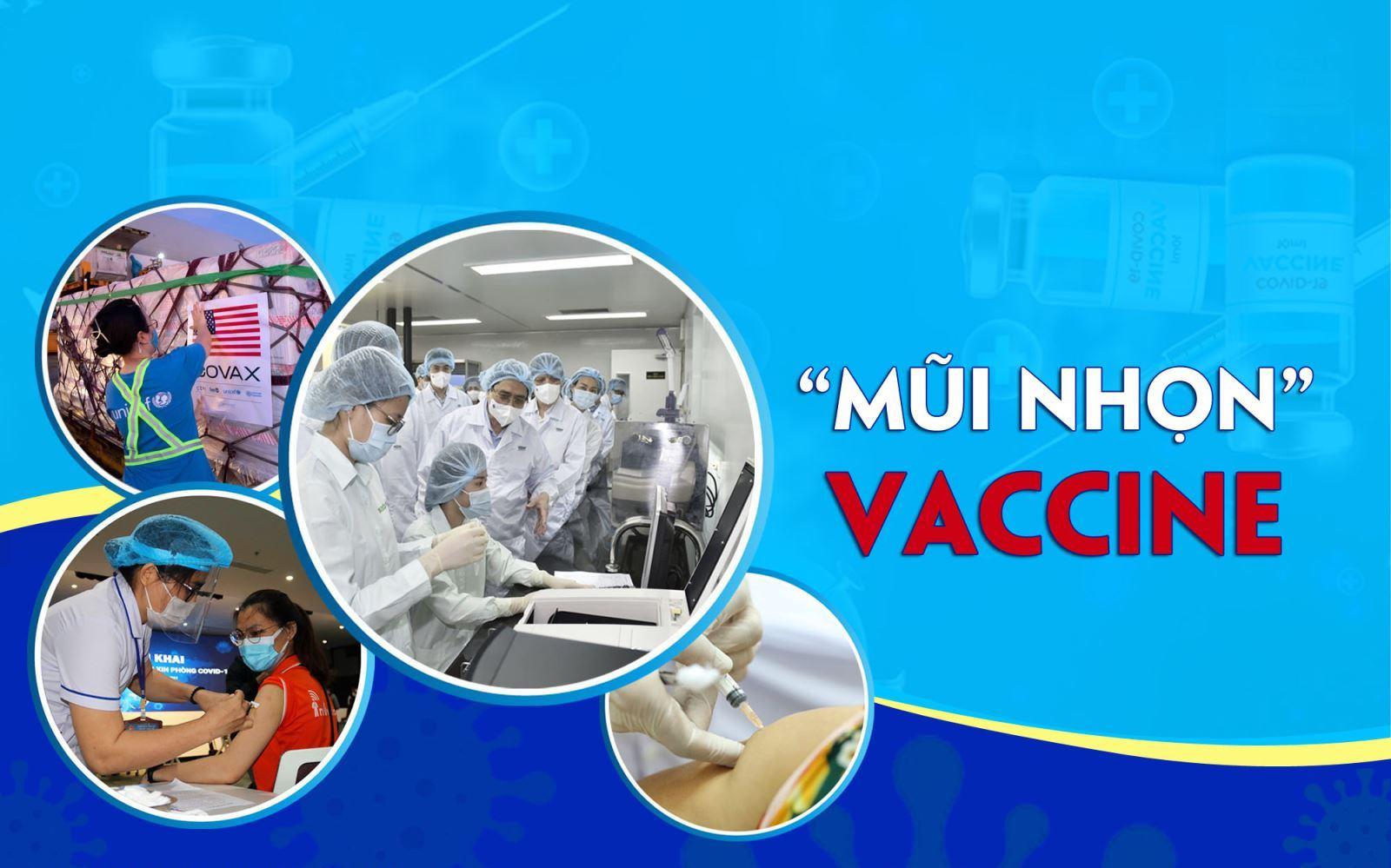 """Mũi nhọn"" Vaccine"