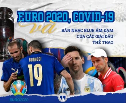 EURO 2020, COVID-19 và bản nhạc blue ảm đạm của các giải đấu thể thao