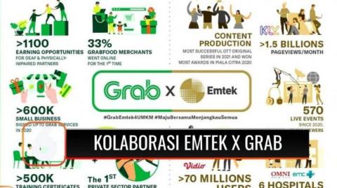 Emtek liên minh chiến lược với Grab trên đấu trường công nghệ của Indonesia