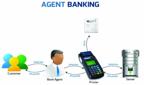 Hoàn thiện khuôn khổ pháp lý về đại lý ngân hàng là một trong những giải pháp cốt lõi